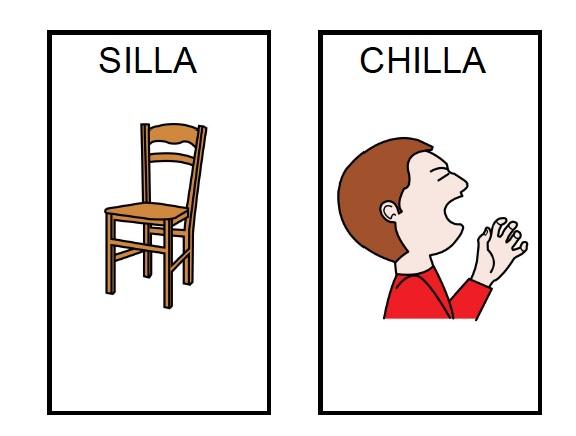 ¿silla? ¿chilla? Oposiciones Fonológicas /s/-/ch/